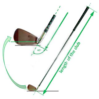 chiều dài của cây gậy golf