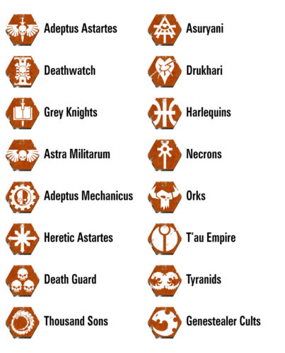 Facciones Kill Team