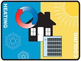 home heating and cooling. Image credit: heatnw.com