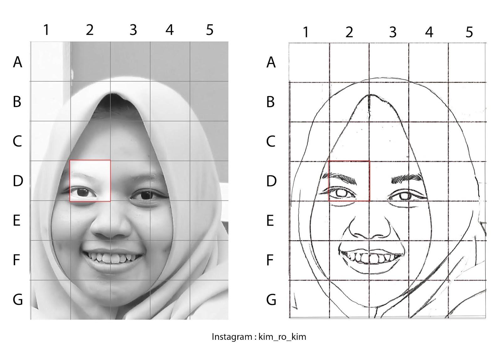 Daftar Cara Menggambar Wajah Manusia Untuk Pemula Terpopuler