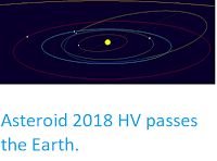http://sciencythoughts.blogspot.co.uk/2018/04/asteroid-2018-hv-passes-earth.html