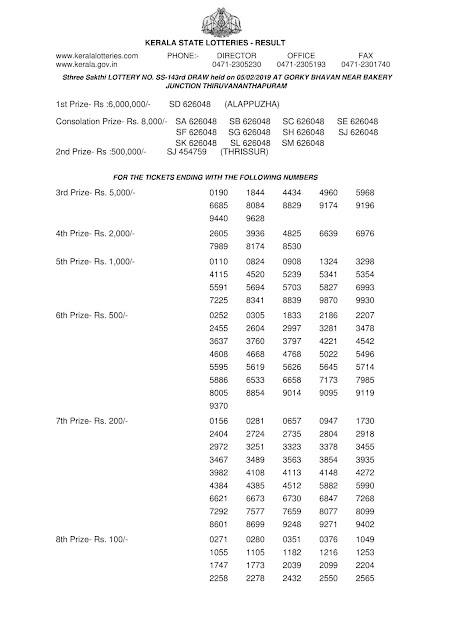 Kerala Lottery Official Result Sthree Sakthi SS-143 dated 05.02.2019 Part-1