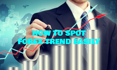 How To Spot Forex Trend Easily, How, To, Spot, Forex, Trend, Easily, Blog, Learn, Currency, Pairs, Make, Money, Leverage, People, Indicators