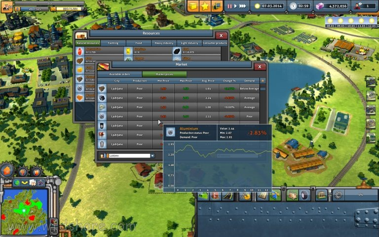 free download full version Industry Empire repack