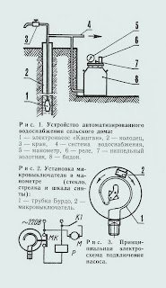 Установка микропереключателя в манометре, принципиальная электросхема подключения насоса