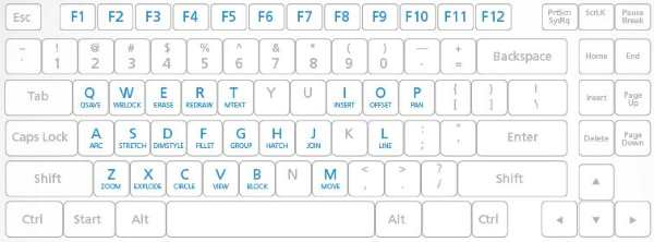 Autocad Shorcut Keyboard Map
