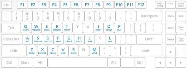 Autocad Shorcut Keyboard Map