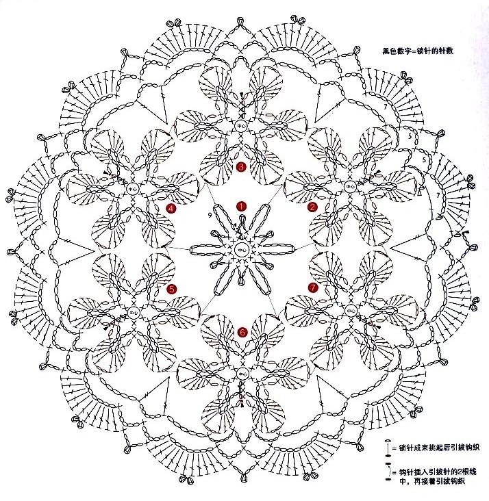 ergahandmade: Crochet Little Doilies + Diagrams