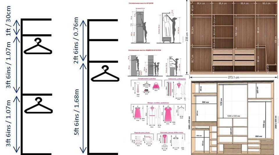 Best Wardrobe Closet Design Guidelines