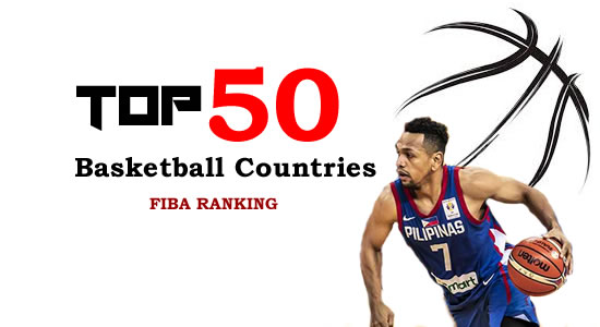 TOP 50 Basketball Countries in the World Ranking by FIBA