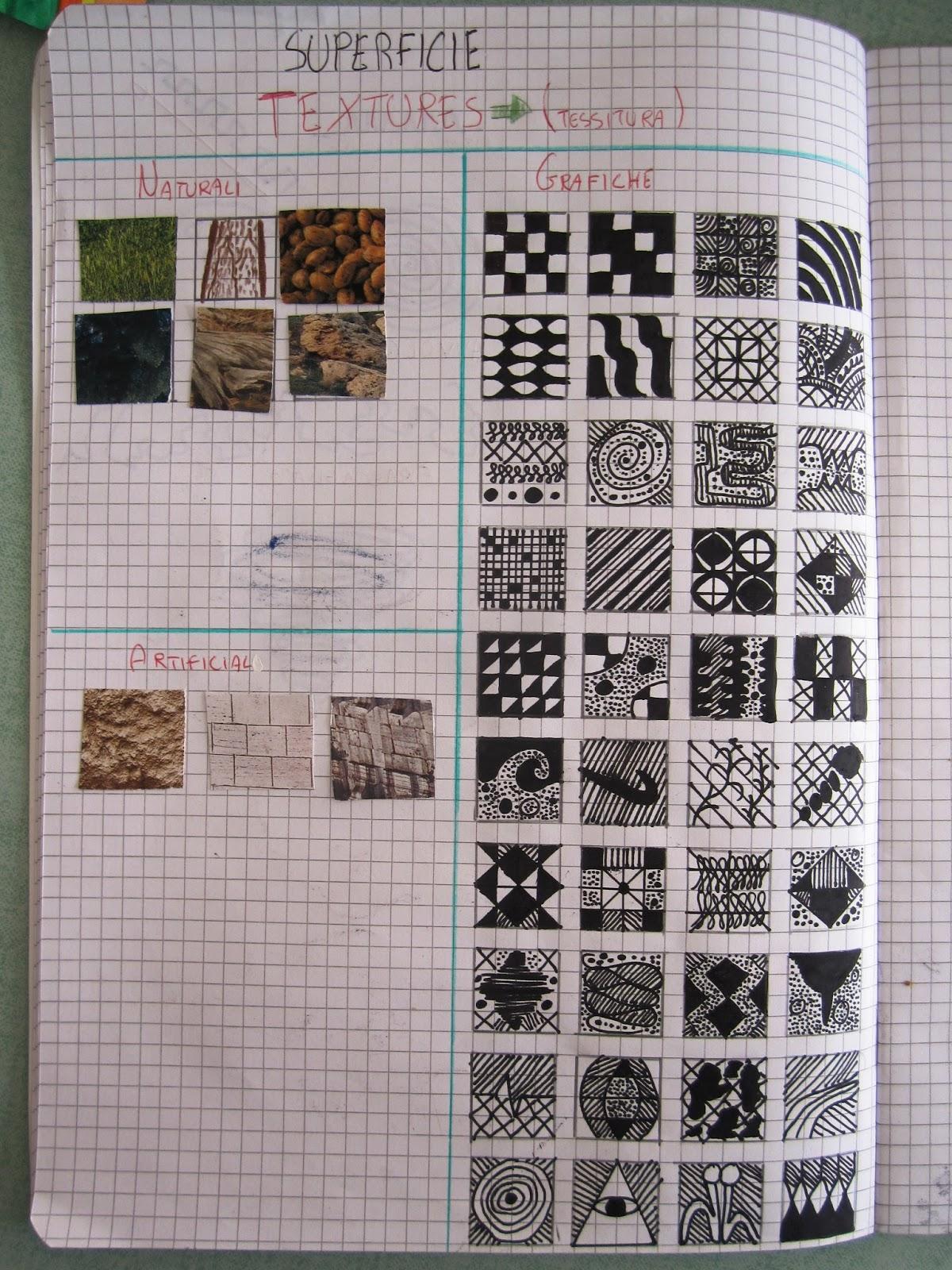 Conosciuto immagin@rti: Textures exercise. Il quaderno di Arte. XE18