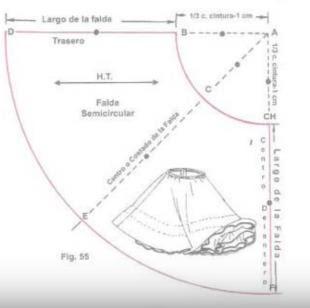 Su forma nos puede recordar a la falda evasé. 📍 Traza un ángulo recto con  estas medidas en cada uno de sus lados  1 3 menos 1 cm. del contorno de  cintura ... da1bef33a6c4