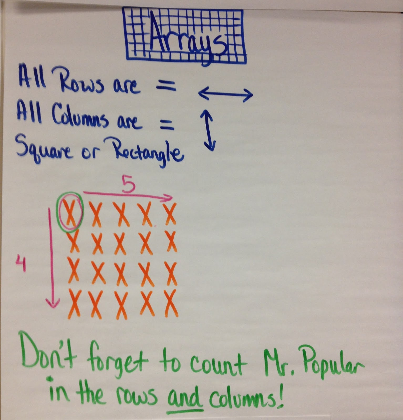 The 4th Grade May Niacs Arrays