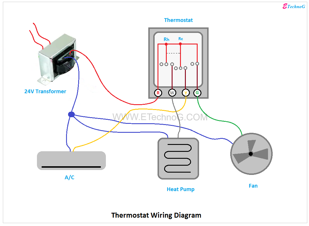 Thermostat Wiring Diagram with Air Conditioner, Fan, Heat Pump - ETechnoGETechnoG