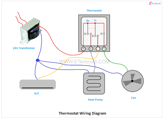Thermostat Wiring Diagram, wiring diagram of thermostat