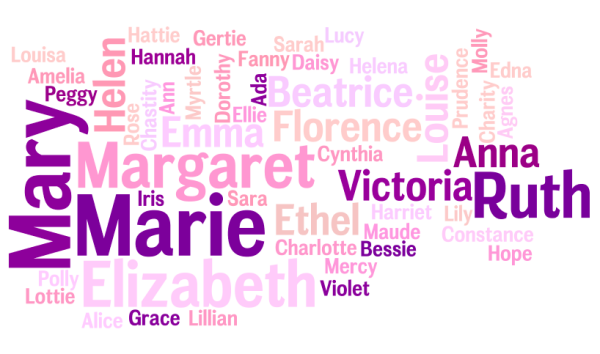 Female Names: The Why Not 100: 68 BOOKS FOR THE MOST POPULAR GIRLS' NAMES