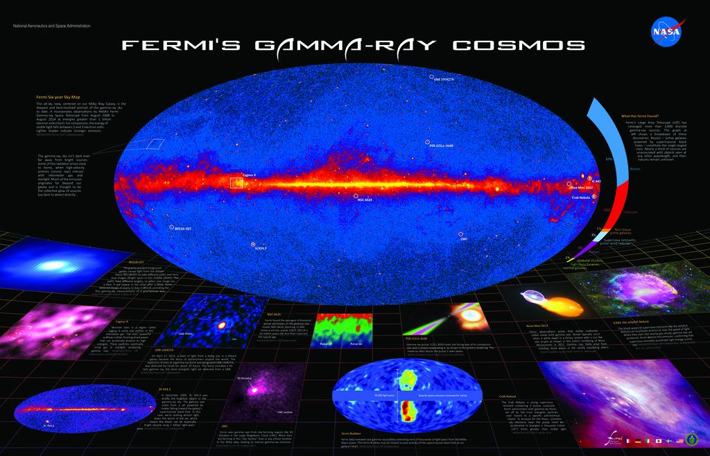Resultado de imagen de Telescopio Espacial de Rayos Gamma Fermi