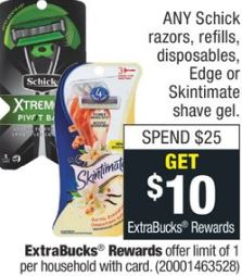 FREE Schick Razor, Refills or Shave Gel CVS Deal