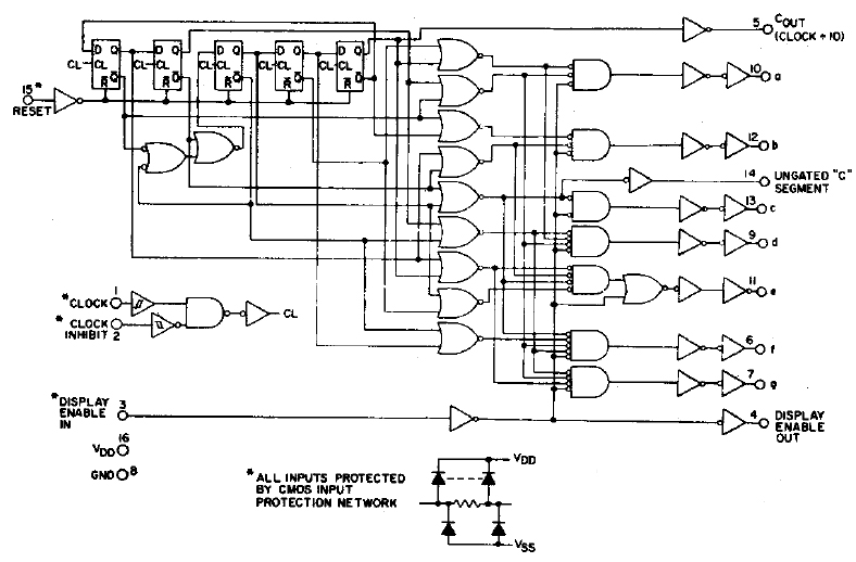 engineering logic diagram engineering configuration diagram