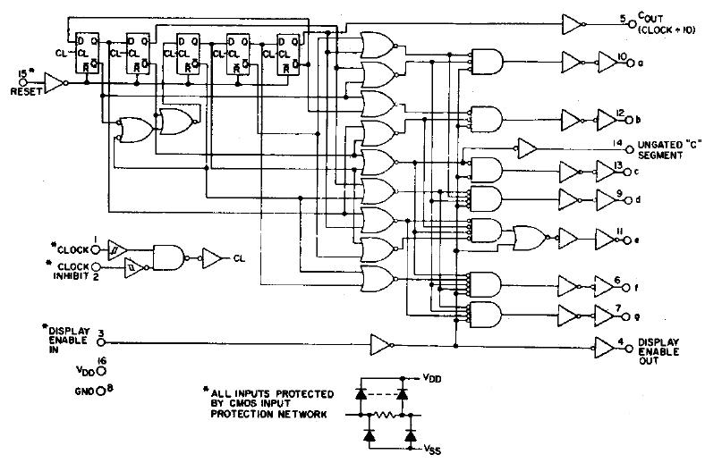 logic diagram for 4 bitparator