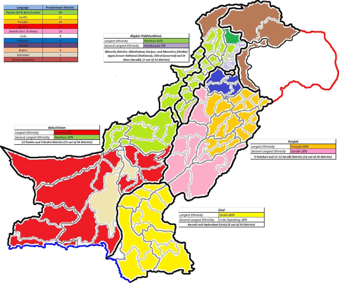 ethnic map of pakistan