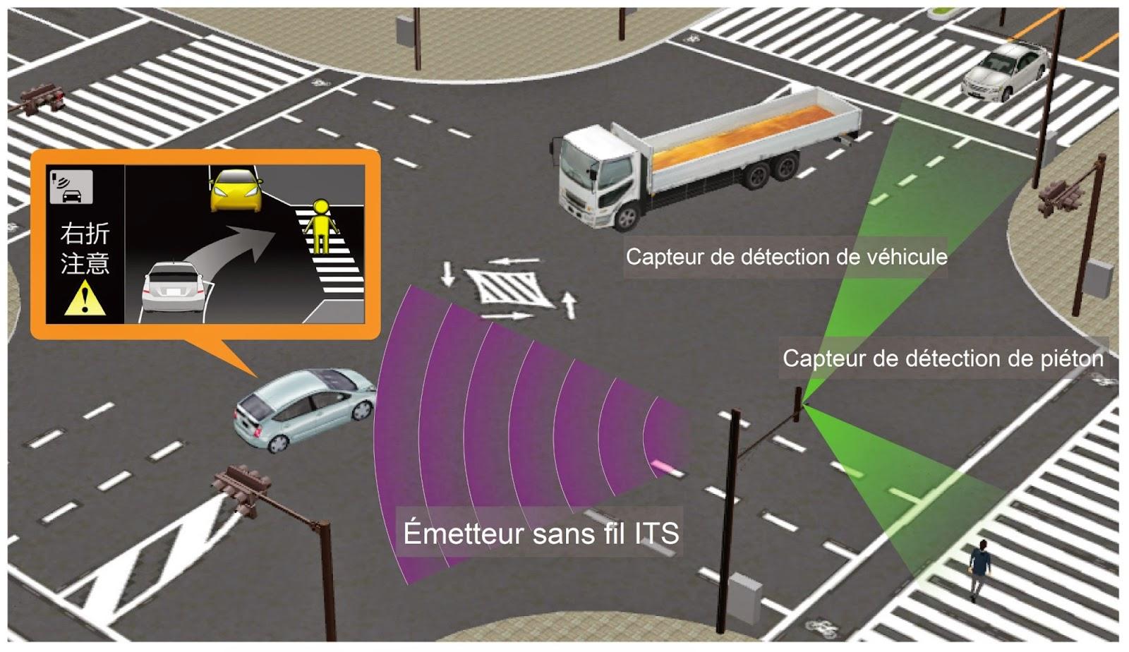 voiture communicante toyota va lancer des voitures communicantes sur la route partir de 2015. Black Bedroom Furniture Sets. Home Design Ideas