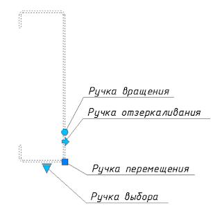 динамический-блок-autocad