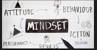 Become a Copywriting Masters, Start From Mindset