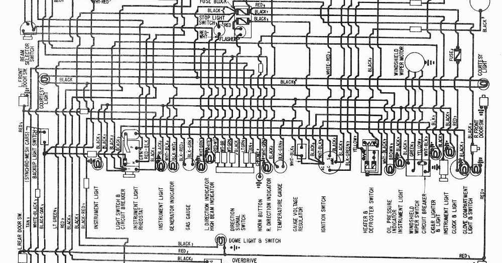 1958 Studebaker and Packard Clipper Wiring Diagram