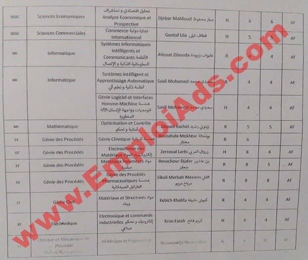 اعلان عن قائمة مشاريع الدكتوراه ل م د الرسمية التي سيتم فتحها بجامعة فرحات عباس ولاية سطيف لسنة 2017/2018