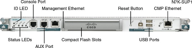 Cisco, Network Equipment Resource
