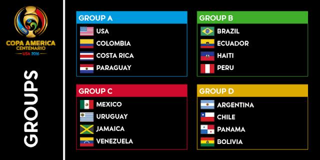 groupes-copa-america-centenario