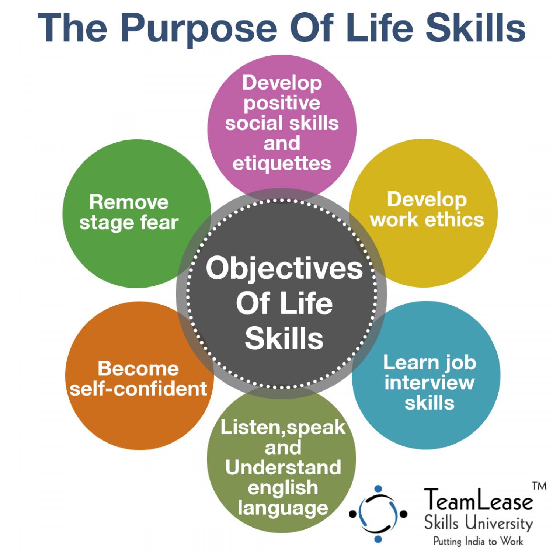 Rahasia Sukses Miliki Life Skills