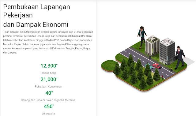 Wujudkan Pancasila, Mari Bangun Indonesia Mulai Dari Daerah 3 T