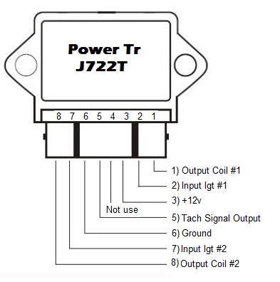 J722T coil on plug wiring for mitsubishi engine (4g9x 4g6x) ps coil on plug wiring diagram at soozxer.org