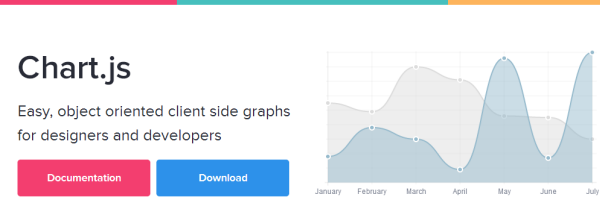 Create Charts in website using Chart js Javascript library ~ IT