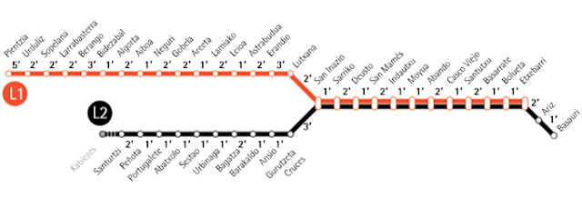plano mapa del metro de bilbao