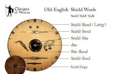 thegns of mercia anglo saxon and viking shield words. Black Bedroom Furniture Sets. Home Design Ideas