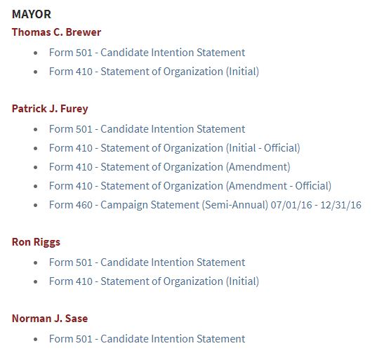 The State of the Union: UPDATE: Candidates for Mayor of Torrance ...