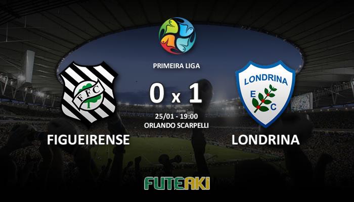 Veja o resumo da partida com os gols e os melhores momentos de Figueirense 0x1 Londrina pela Primeira Fase da Primeira Liga 2017.