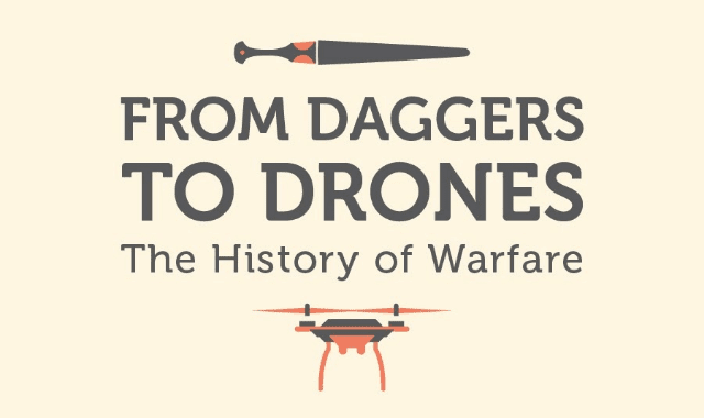 From Daggers To Drones: The History Of Warfare