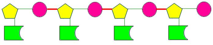 Nutralud Estructura Del Adn