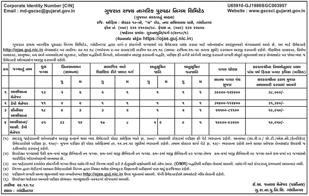 GSCSCL Recruitment For 137 Posts 2018