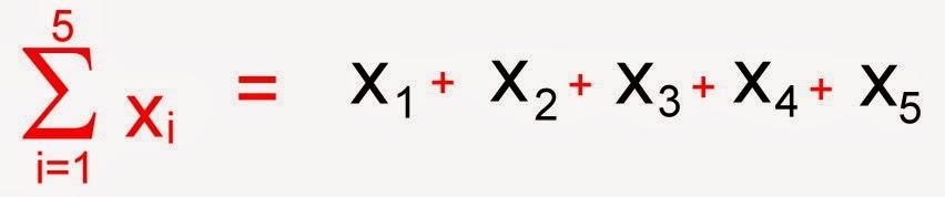 Somatória dos 5 primeiros termos de um conjunto - Notação sigma
