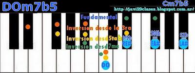 Acorde piano chord DOm7b5 = Cm7b5