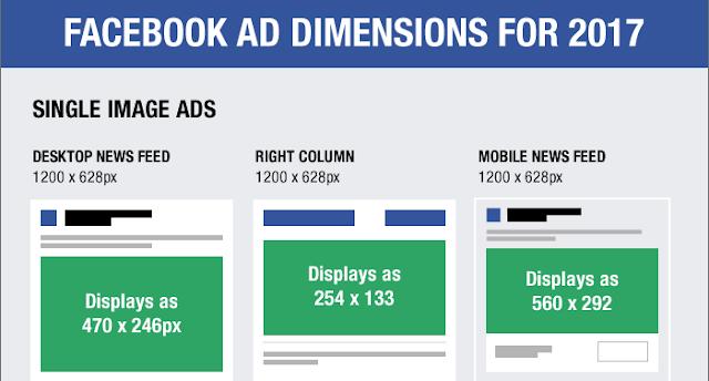 kích thước ảnh trong chạy quảng cáo giá rẻ