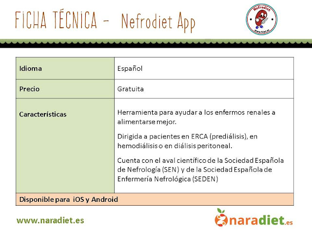 Ficha Técnica Nefrodiet
