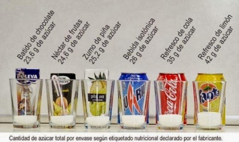 Azúcar. Cuanto consumimos realmente sin saberlo? - Adios a