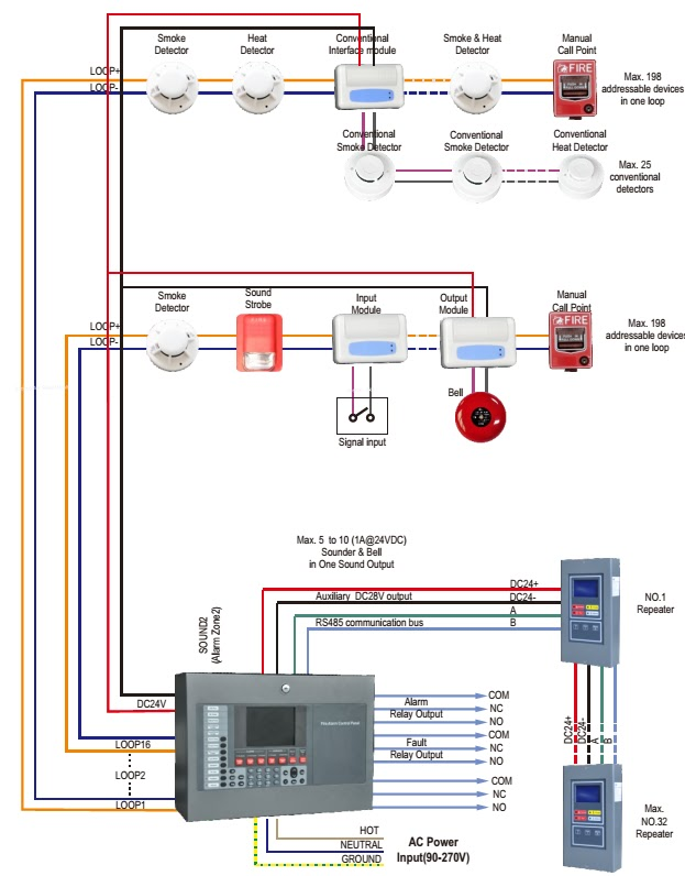Addressable%2Bfire%2Balarm%2Bsystem%2Barchitecture  Way Electrical Switch Wiring Diagram Indicator On A Light on