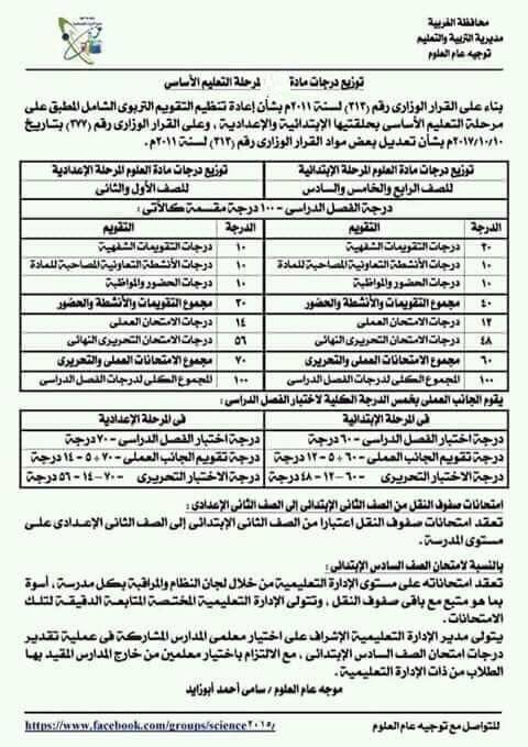 """ننشر توزيع درجات المواد """" لغة عربية - لغة انجليزية - علوم - دراسات اجتماعية - رياضيات - انشطة """" لجميع المراحل لعام 2017"""